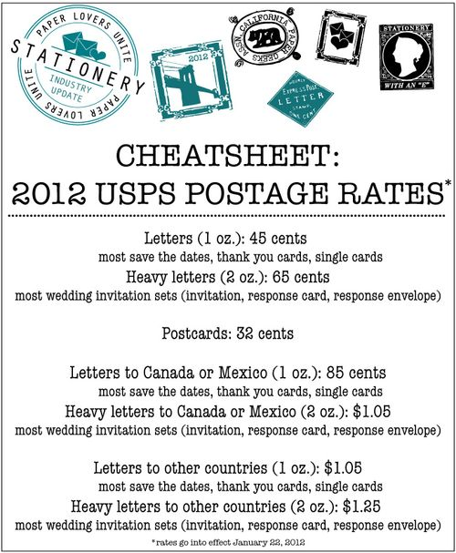 2012weddinginvitationpostagerates